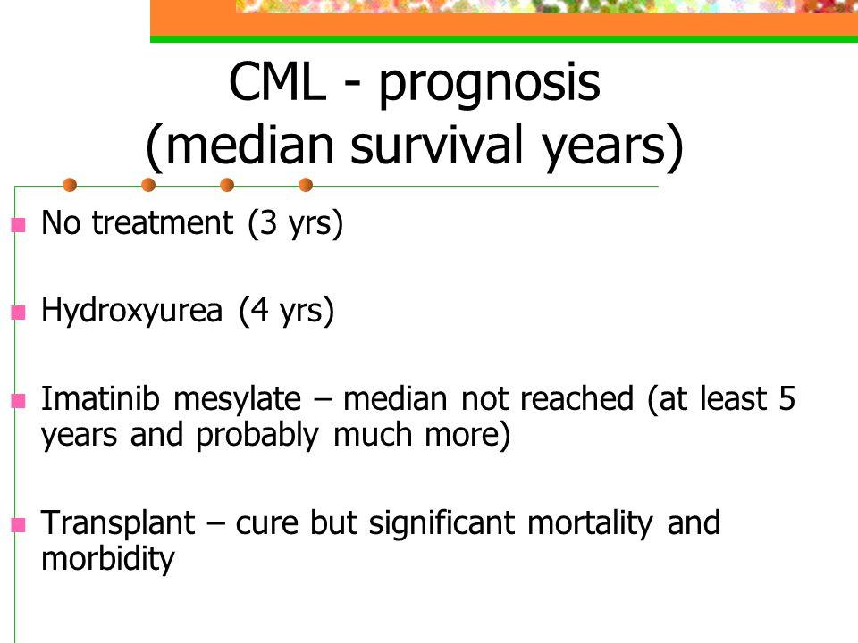 CML - prognosis (median survival years)