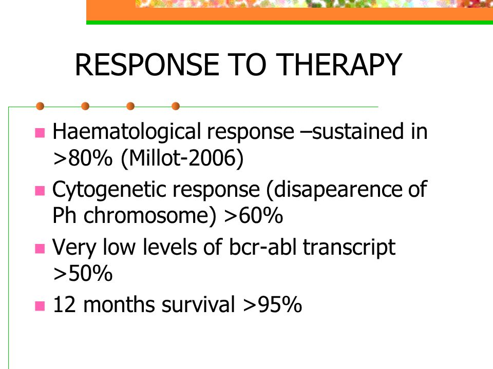 RESPONSE TO THERAPY Haematological response –sustained in >80% (Millot-2006) Cytogenetic response (disapearence of Ph chromosome) >60%
