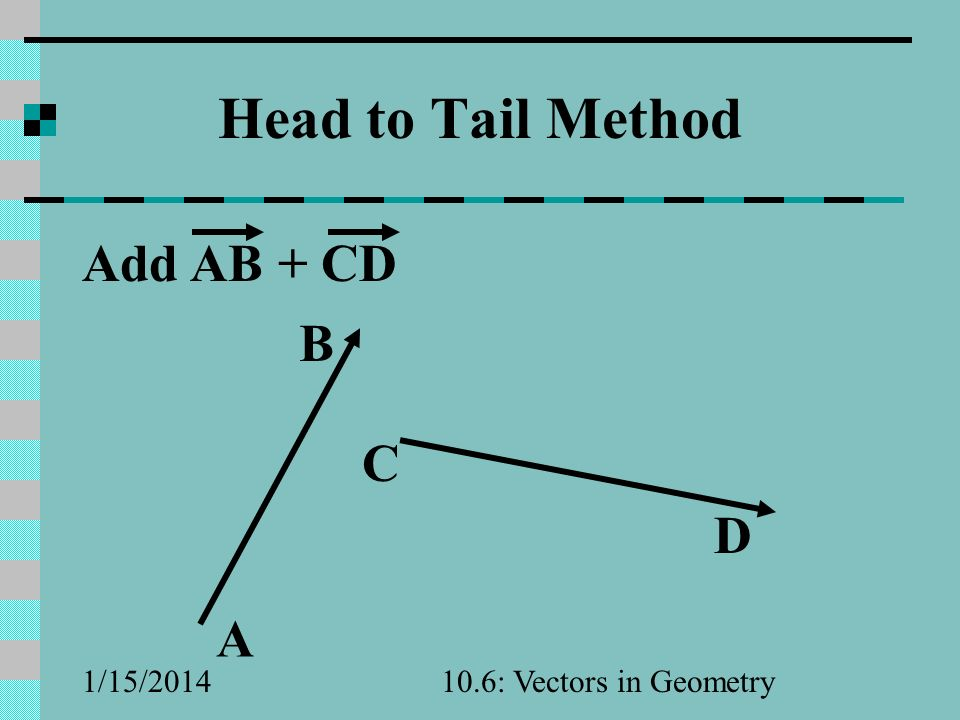 Head to Tail Method Add AB + CD B C D A 3/25/2017