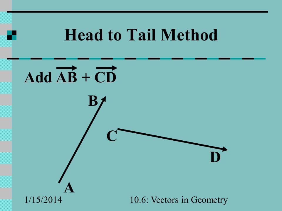 Head to Tail Method Add AB + CD B C D A 3/25/2017