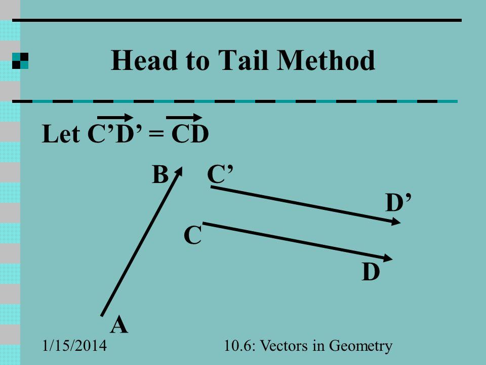 Head to Tail Method Let C'D' = CD B C' D' C D A 3/25/2017