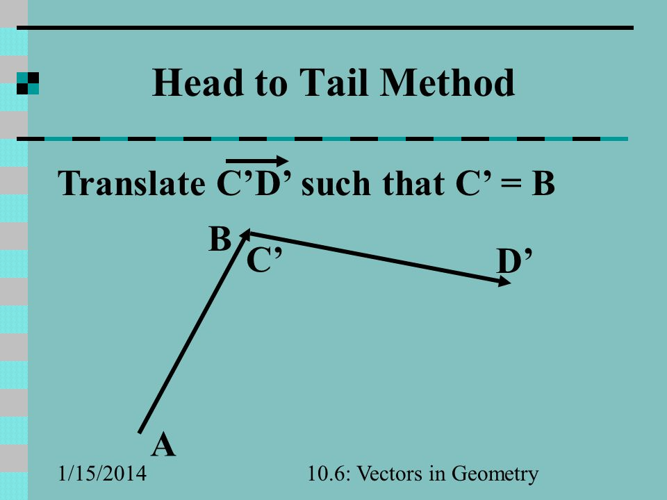 Head to Tail Method Translate C'D' such that C' = B B C' D' A