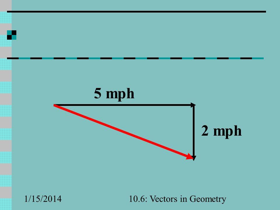 5 mph 2 mph 3/25/2017 10.6: Vectors in Geometry
