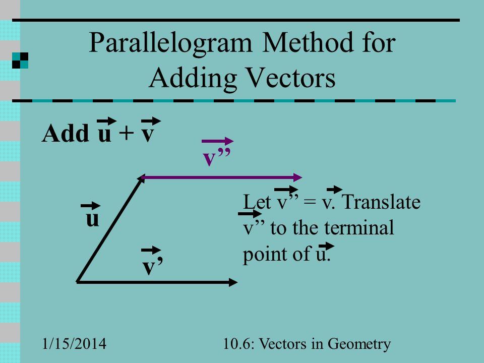 Parallelogram Method for Adding Vectors