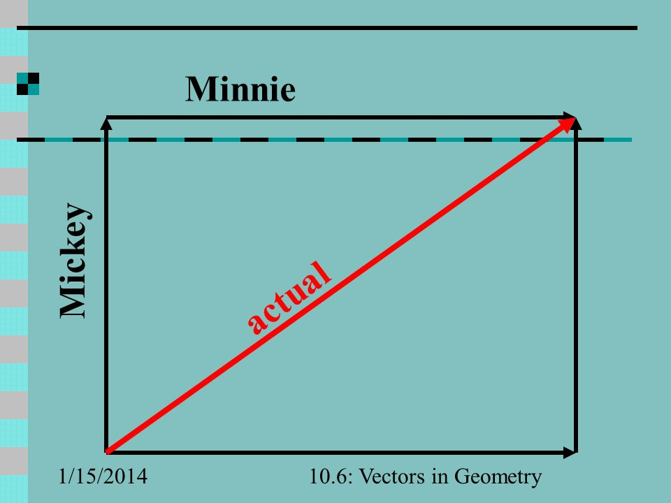 Minnie Mickey actual 3/25/ : Vectors in Geometry