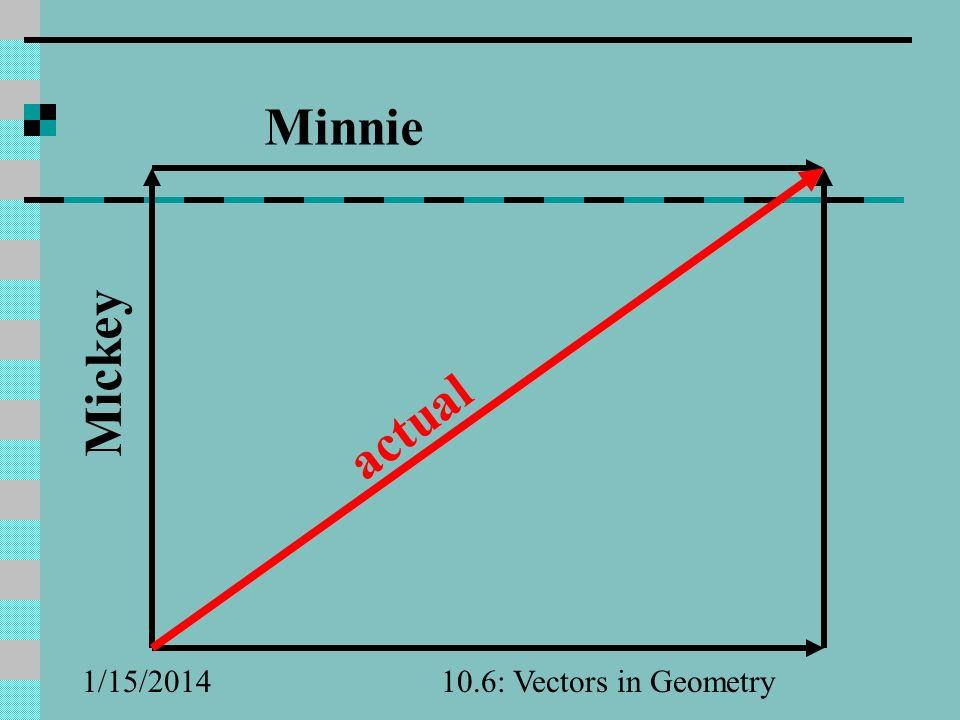 Minnie Mickey actual 3/25/2017 10.6: Vectors in Geometry