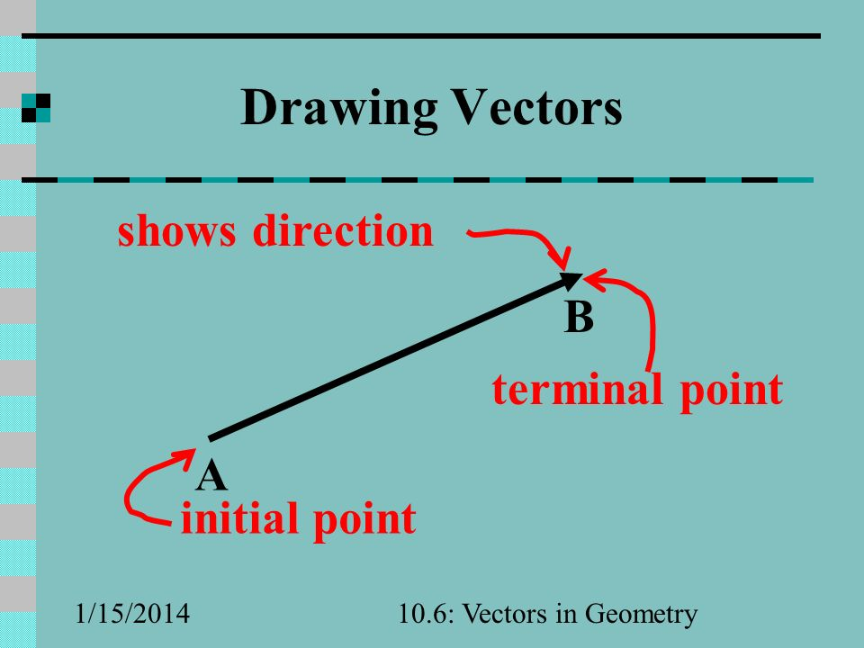 Drawing Vectors shows direction B terminal point A initial point