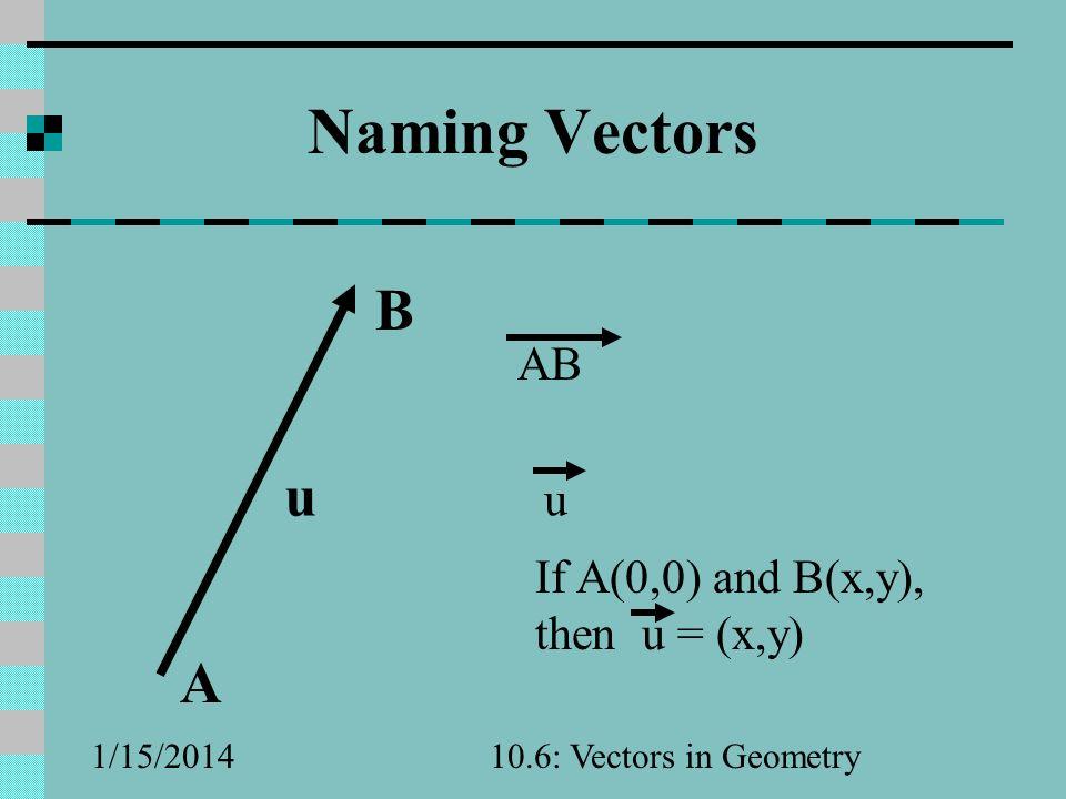 Naming Vectors B u A AB u If A(0,0) and B(x,y), then u = (x,y)