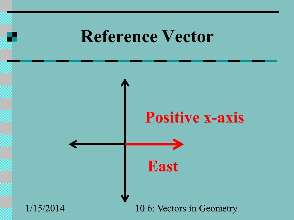 Reference Vector Positive x-axis East 3/25/2017