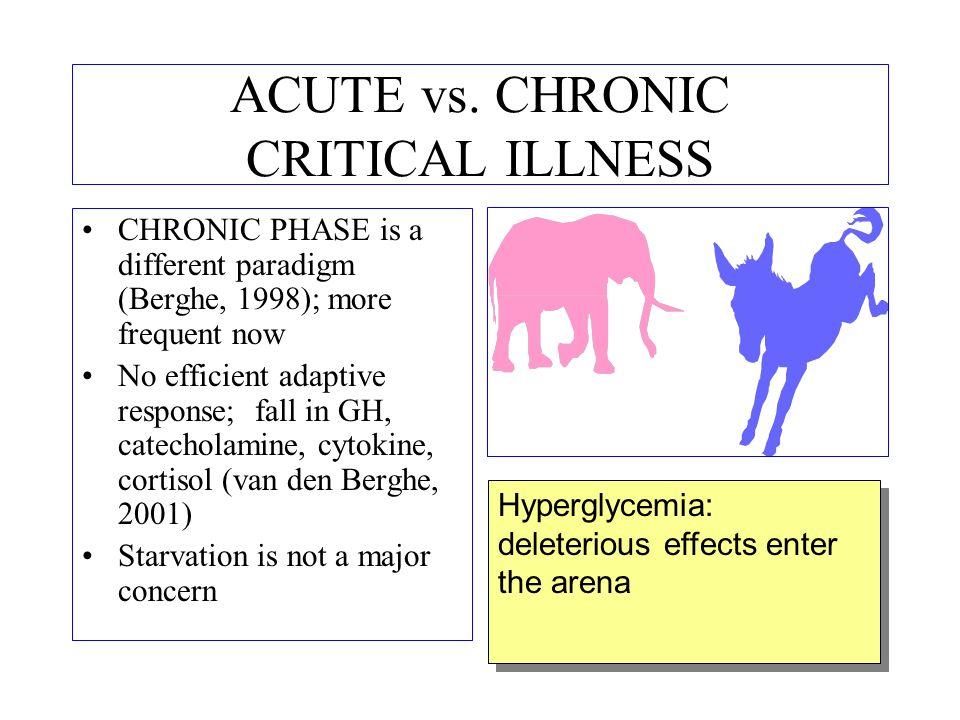 ACUTE vs. CHRONIC CRITICAL ILLNESS