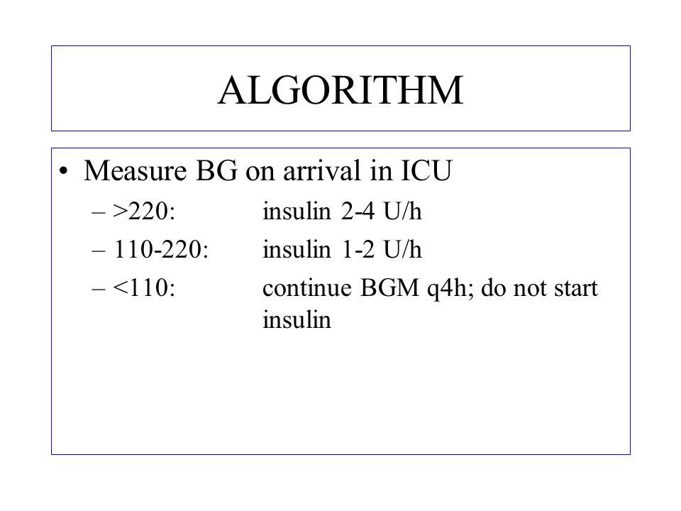 ALGORITHM Measure BG on arrival in ICU >220: insulin 2-4 U/h
