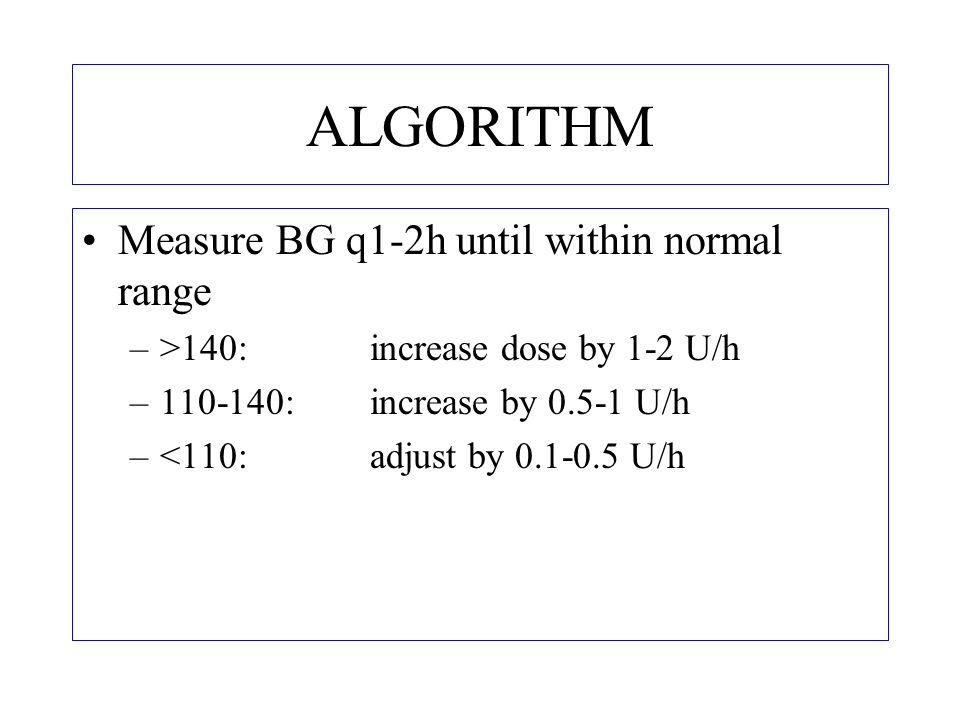 ALGORITHM Measure BG q1-2h until within normal range