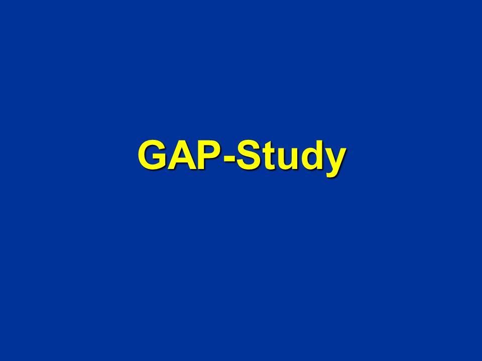 GAP-Study