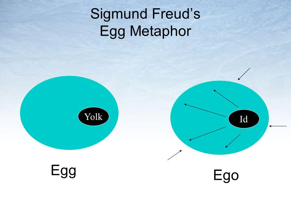 Sigmund Freud's Egg Metaphor
