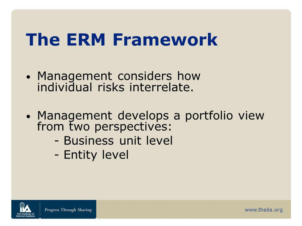The ERM Framework Management considers how individual risks interrelate. Management develops a portfolio view from two perspectives: