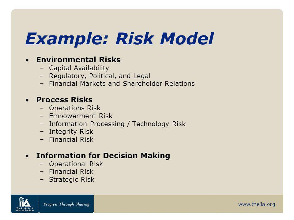 Example: Risk Model Environmental Risks Process Risks