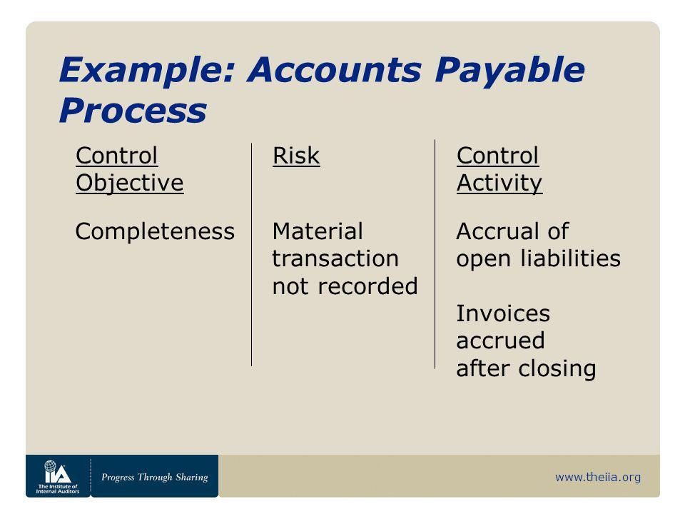 Example: Accounts Payable Process