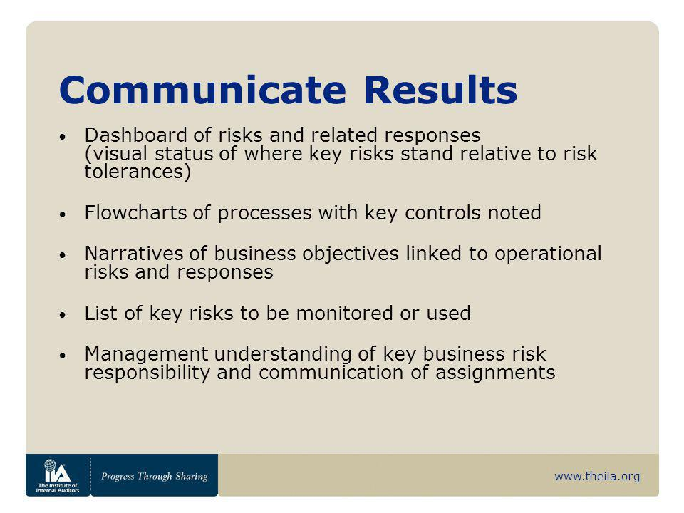 Communicate Results Dashboard of risks and related responses (visual status of where key risks stand relative to risk tolerances)