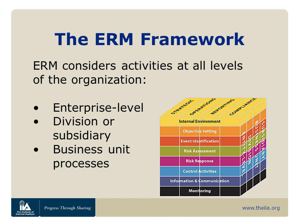 The ERM Framework ERM considers activities at all levels