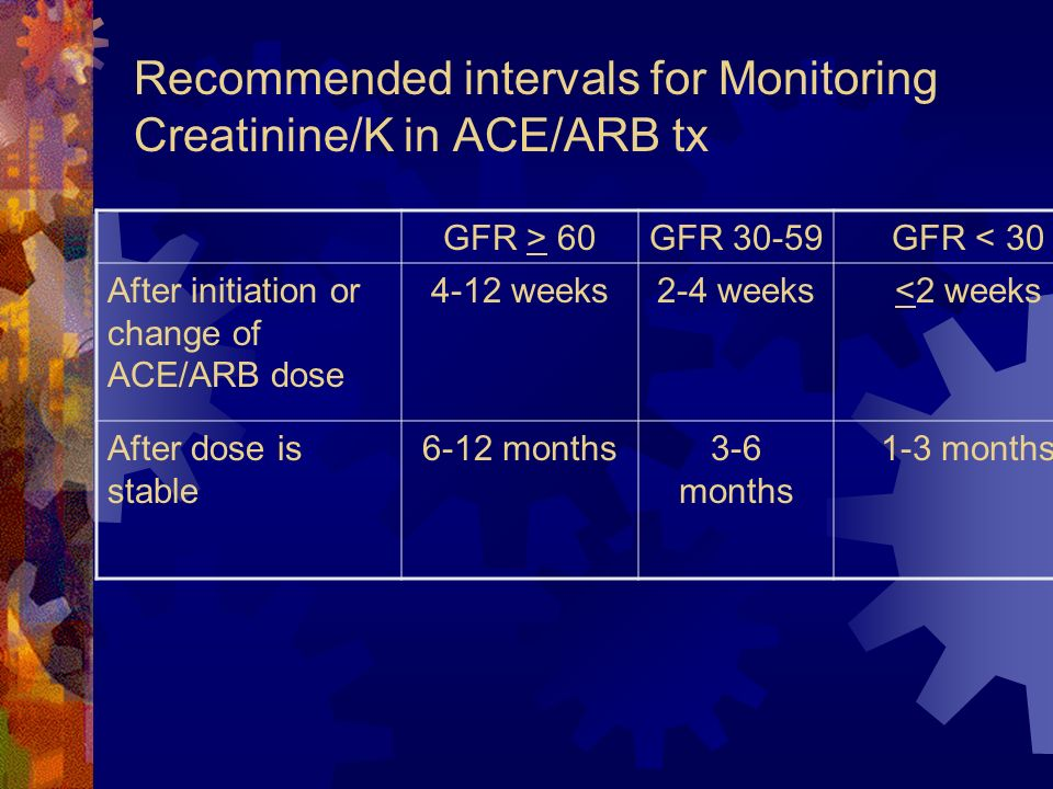 Recommended intervals for Monitoring Creatinine/K in ACE/ARB tx