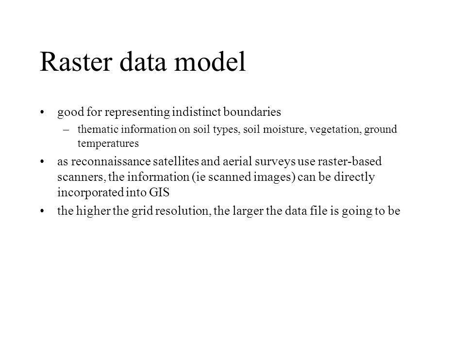 Raster data model good for representing indistinct boundaries