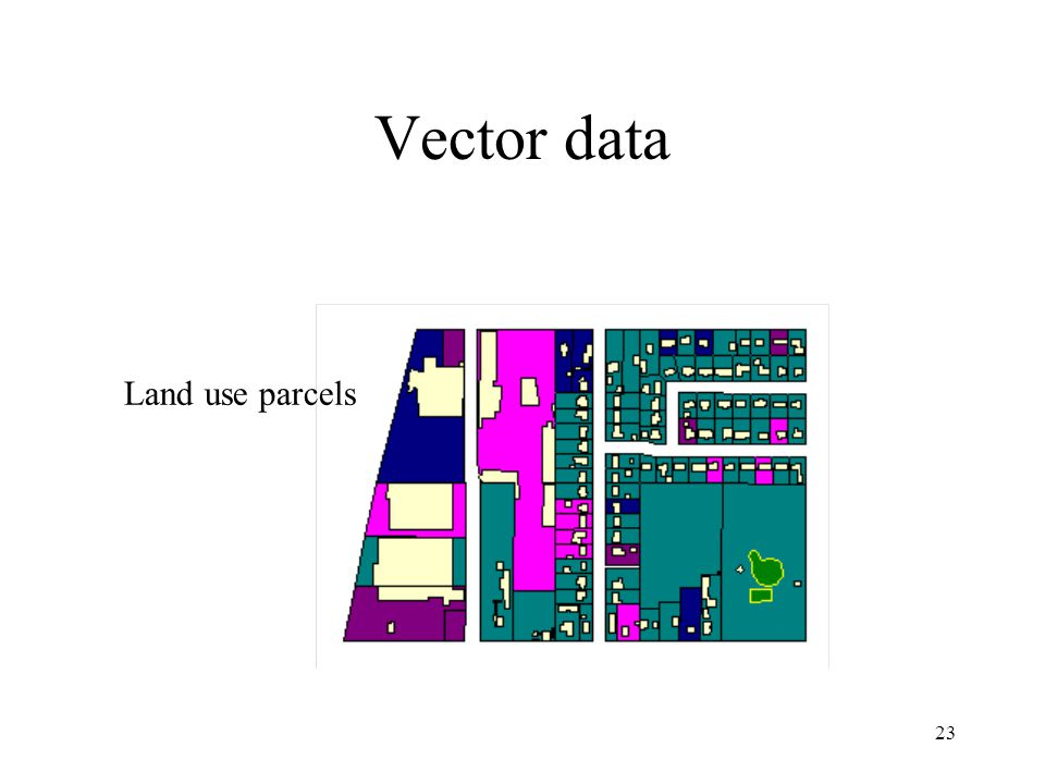 Vector data Land use parcels Vector data