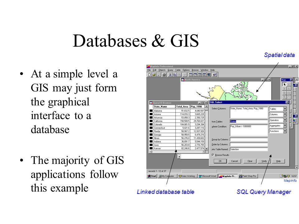 Databases & GIS Spatial data. At a simple level a GIS may just form the graphical interface to a database.