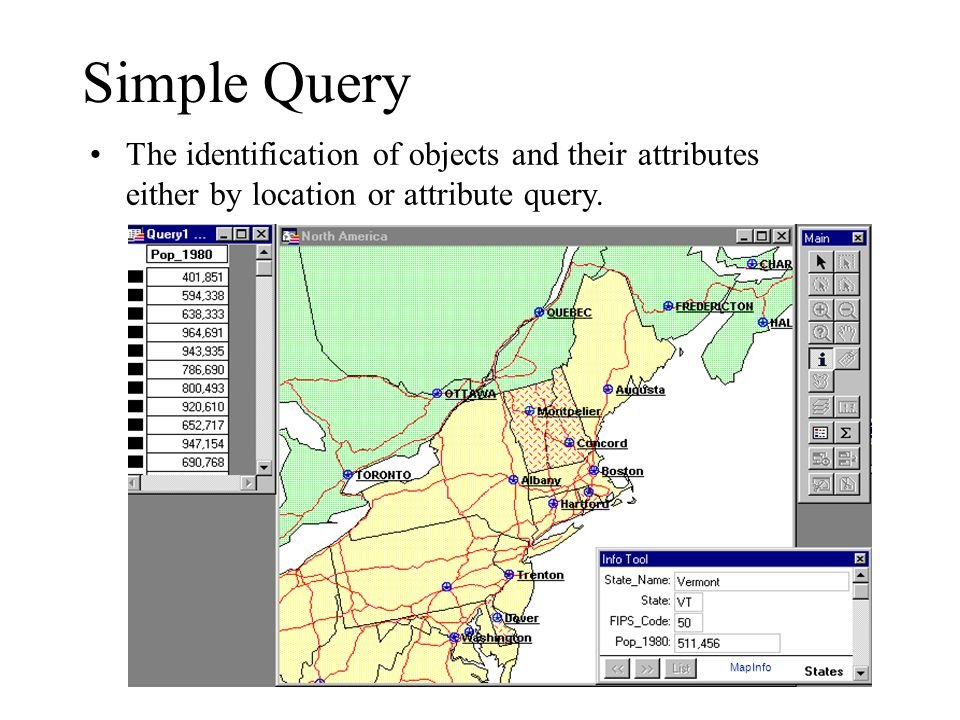 Simple Query The identification of objects and their attributes either by location or attribute query.