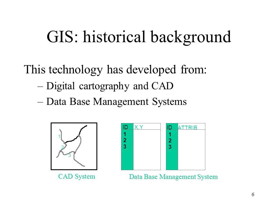 GIS: historical background