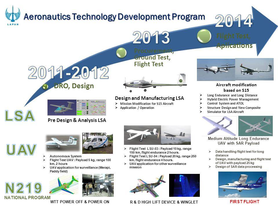 DRO, Design Procurement, Ground Test, Flight Test. Flight Test, Aplications. Aeronautics Technology Development Program.