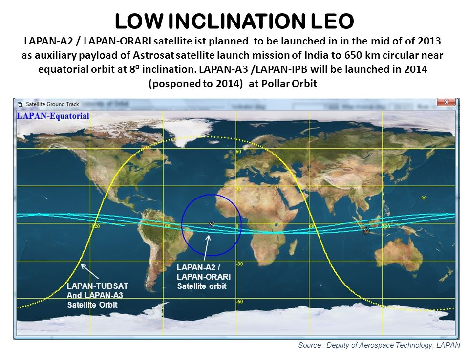 LOW INCLINATION LEO