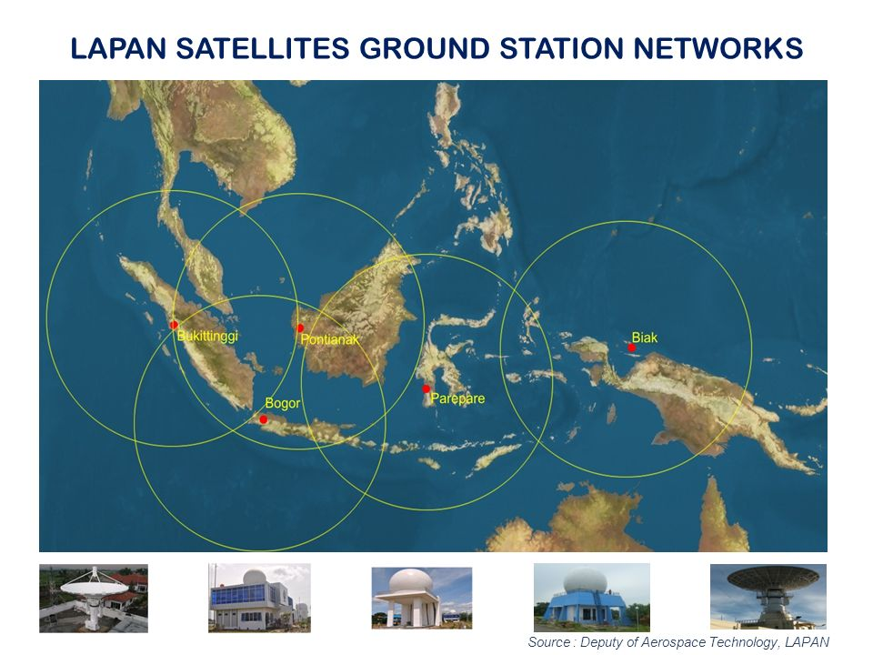 LAPAN SATELLITES GROUND STATION NETWORKS