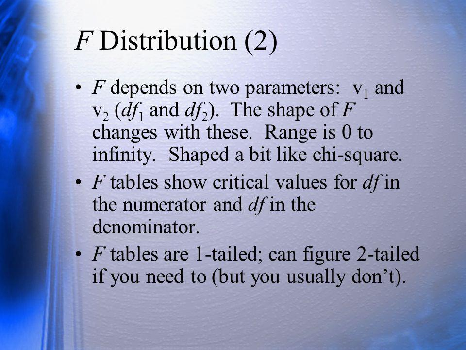 F Distribution (2)
