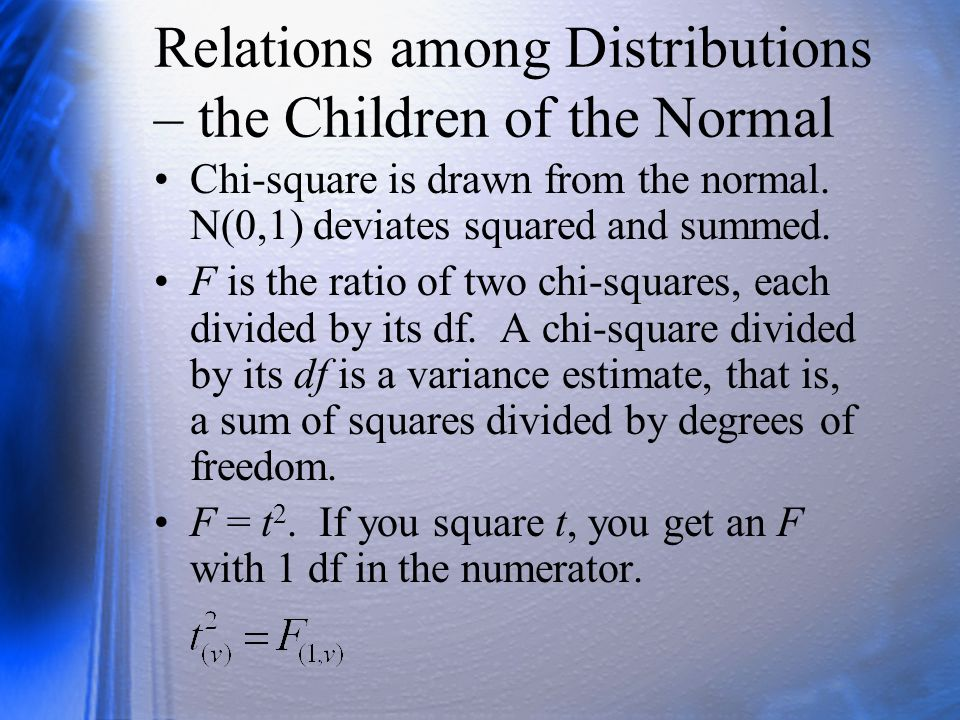 Relations among Distributions – the Children of the Normal