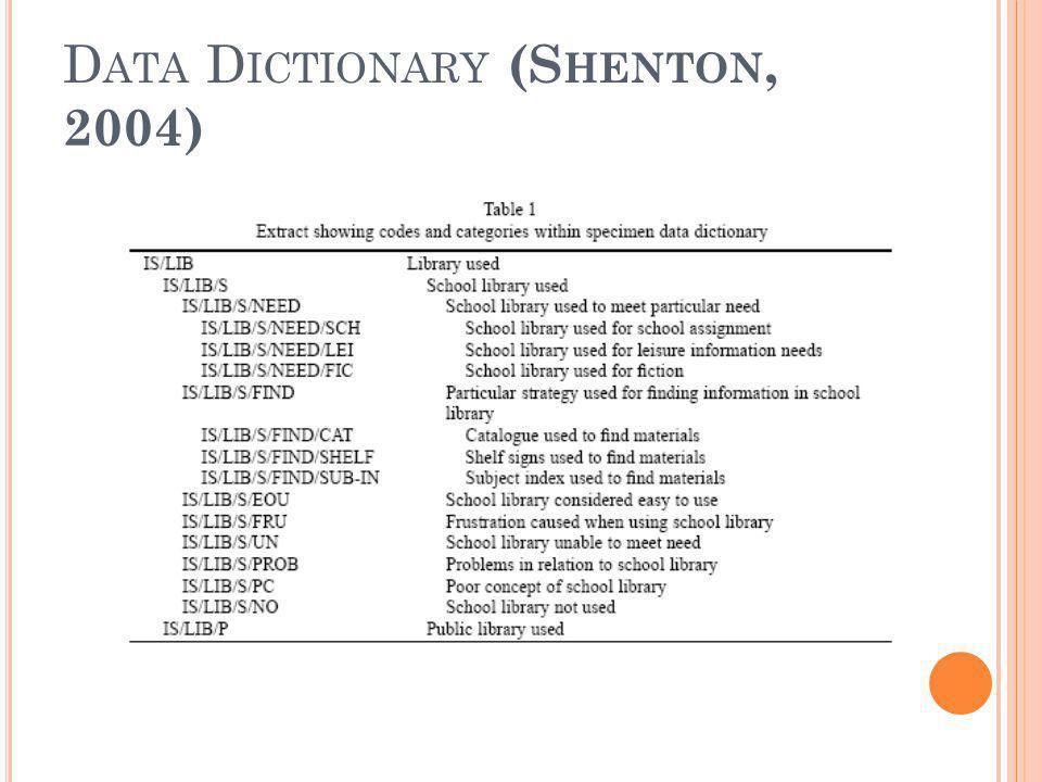 Data Dictionary (Shenton, 2004)