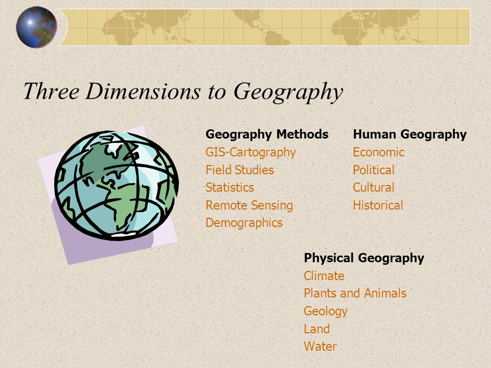 Three Dimensions to Geography