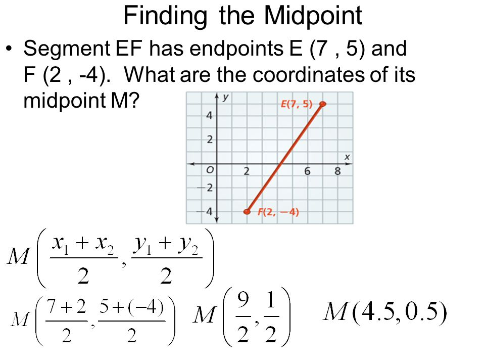Finding the Midpoint Segment EF has endpoints E (7 , 5) and F (2 , -4).
