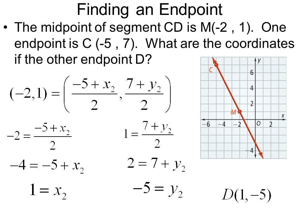 Finding an Endpoint The midpoint of segment CD is M(-2 , 1).