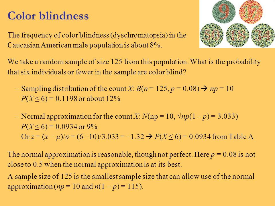Color blindness The frequency of color blindness (dyschromatopsia) in the Caucasian American male population is about 8%.