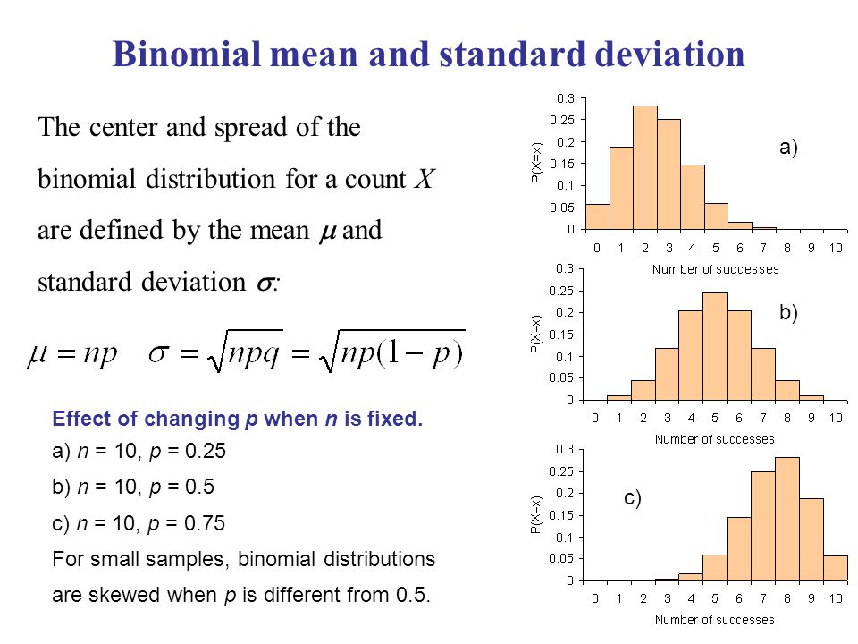 Binomial mean and standard deviation