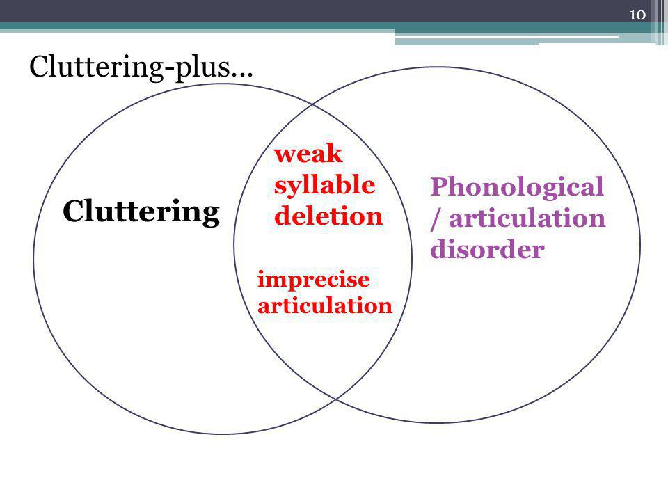 Cluttering-plus... Cluttering weak syllable deletion