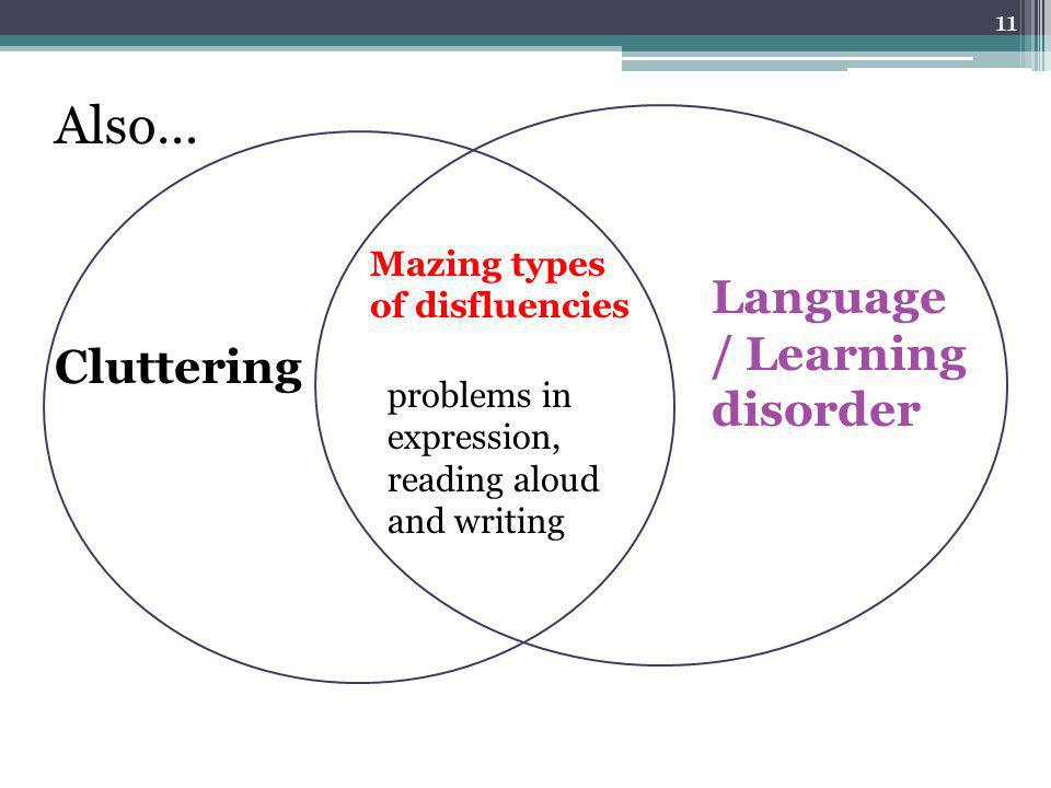 Also… Language / Learning disorder Cluttering