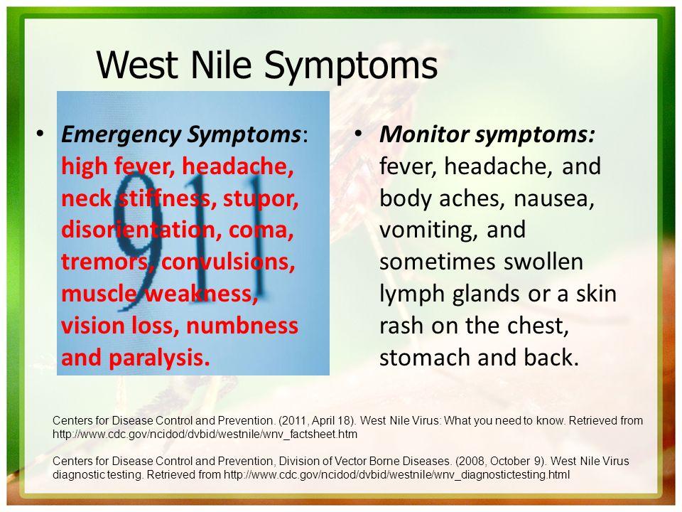 West Nile Symptoms