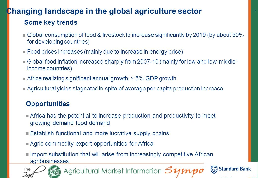 Changing landscape in the global agriculture sector