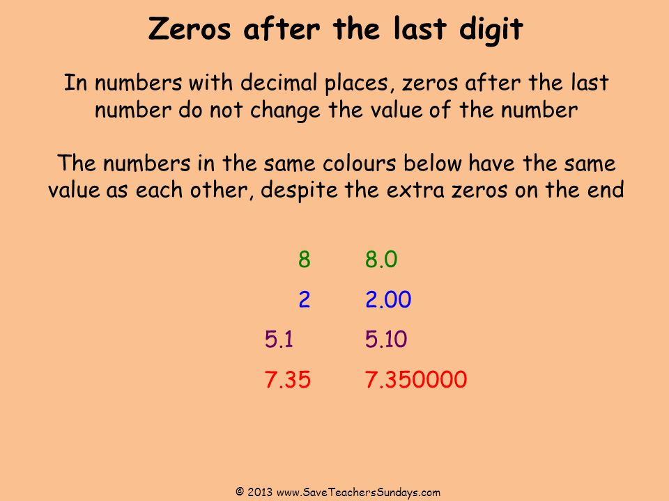 Zeros after the last digit