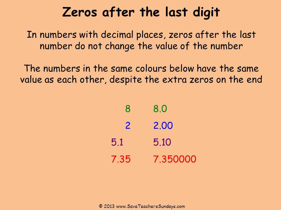 Zeros after the last digit