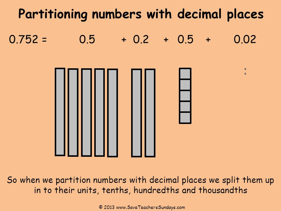 Partitioning numbers with decimal places