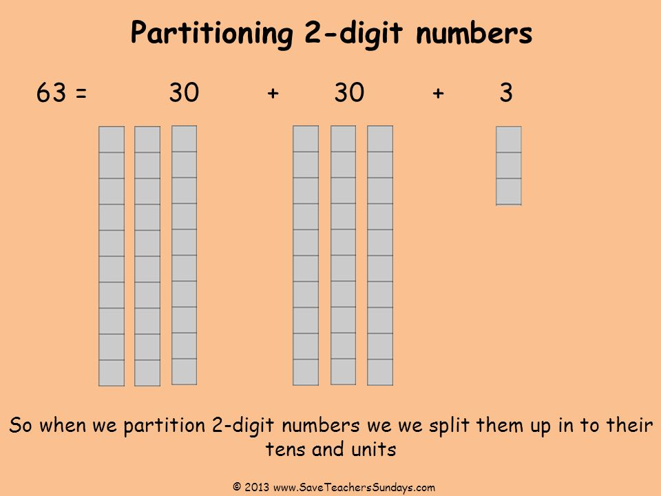 Partitioning 2-digit numbers