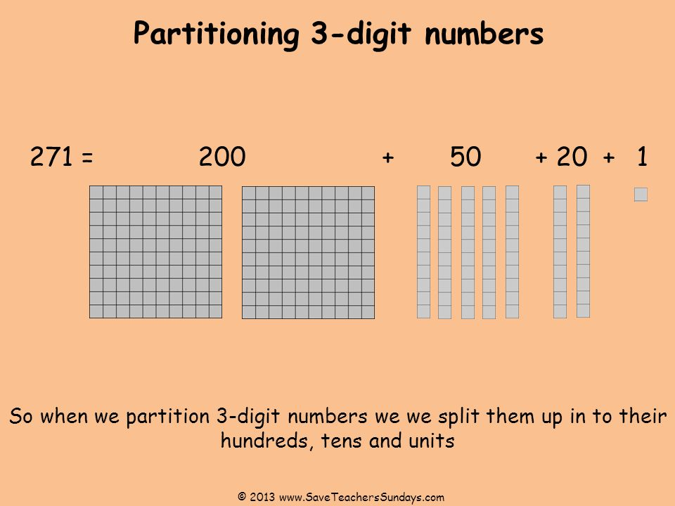 Partitioning 3-digit numbers