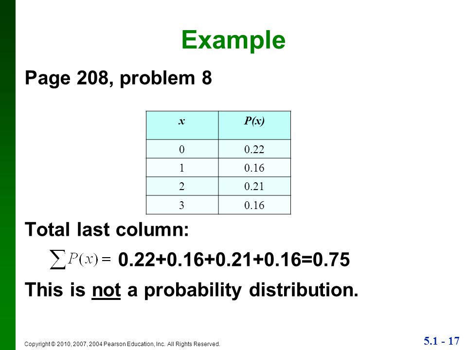 Example Page 208, problem 8 Total last column: